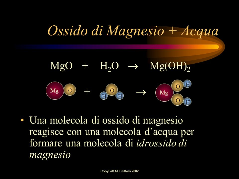 Ossido di Magnesio + Acqua
