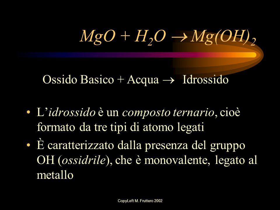 MgO + H2O  Mg(OH)2 Ossido Basico + Acqua  Idrossido