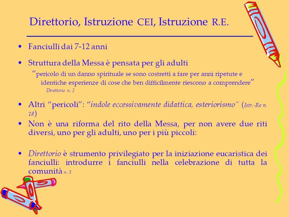 Direttorio, Istruzione CEI, Istruzione R.E.