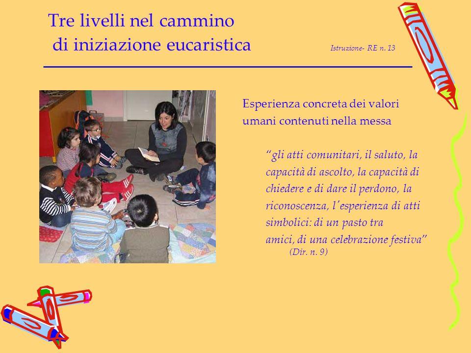 Tre livelli nel cammino di iniziazione eucaristica Istruzione- RE n. 13