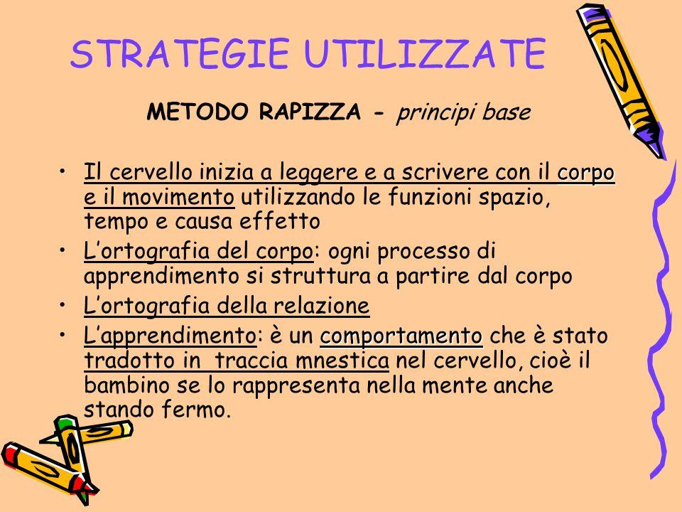 METODO RAPIZZA - principi base