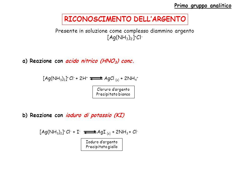 Primo gruppo analitico b) Reazione con ioduro di potassio (KI)