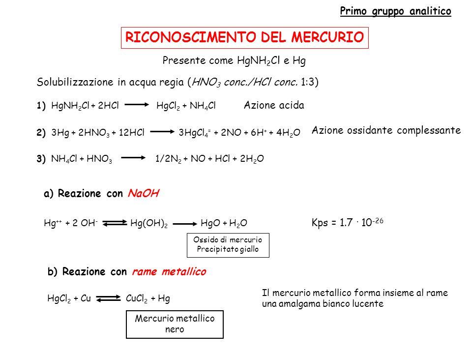 Primo gruppo analitico b) Reazione con rame metallico
