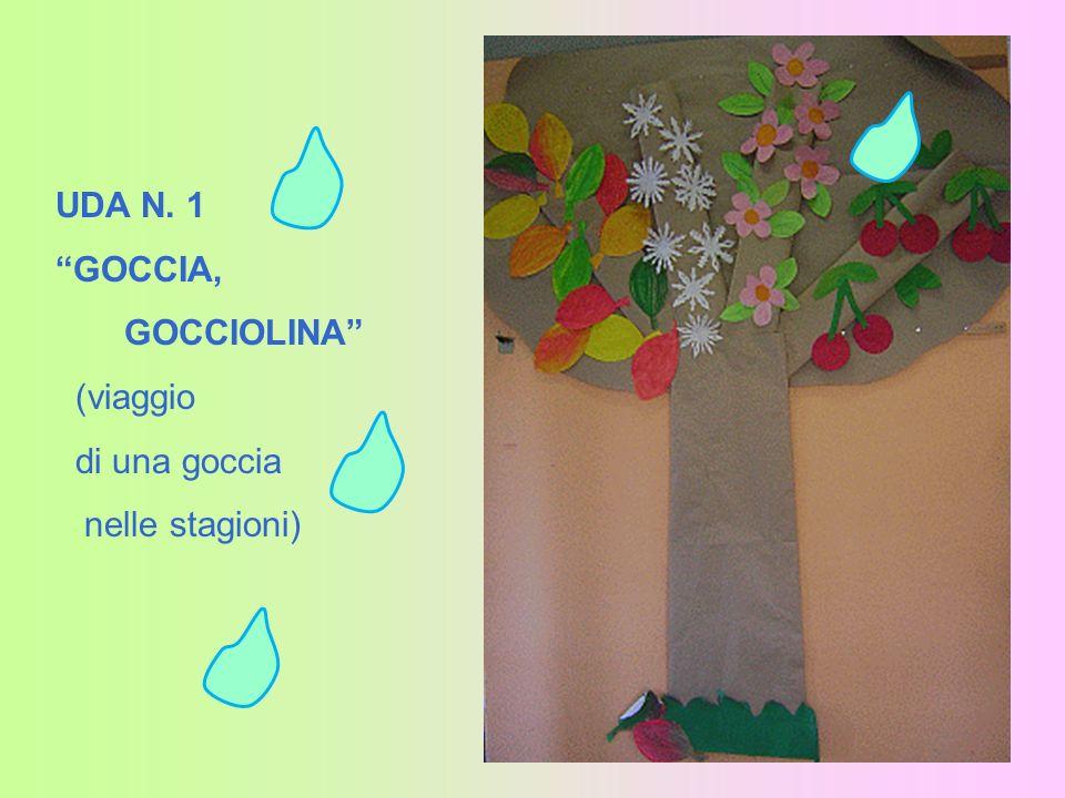 UDA N. 1 GOCCIA, GOCCIOLINA (viaggio di una goccia nelle stagioni)