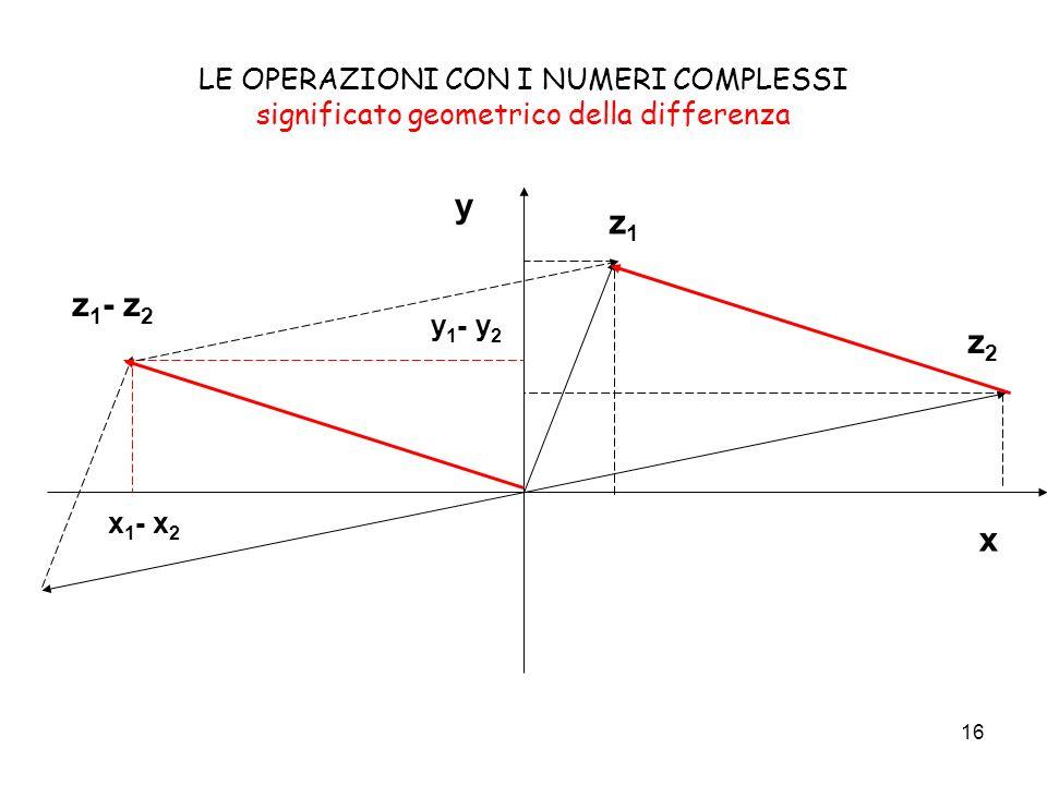 LE OPERAZIONI CON I NUMERI COMPLESSI significato geometrico della differenza