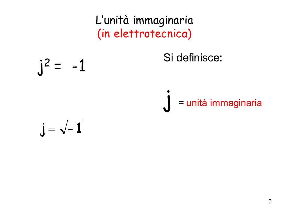 L'unità immaginaria (in elettrotecnica)