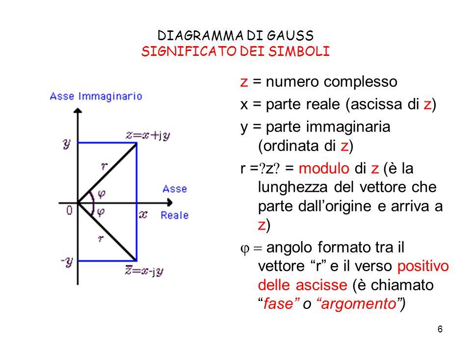 DIAGRAMMA DI GAUSS SIGNIFICATO DEI SIMBOLI