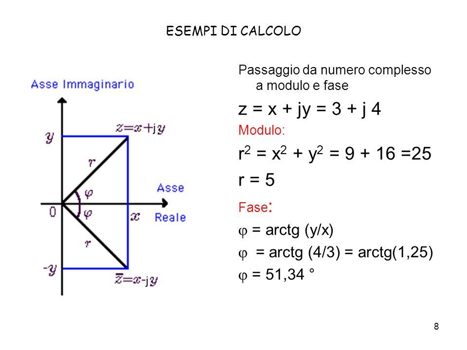 z = x + jy = 3 + j 4 r2 = x2 + y2 = 9 + 16 =25 r = 5  = arctg (y/x)