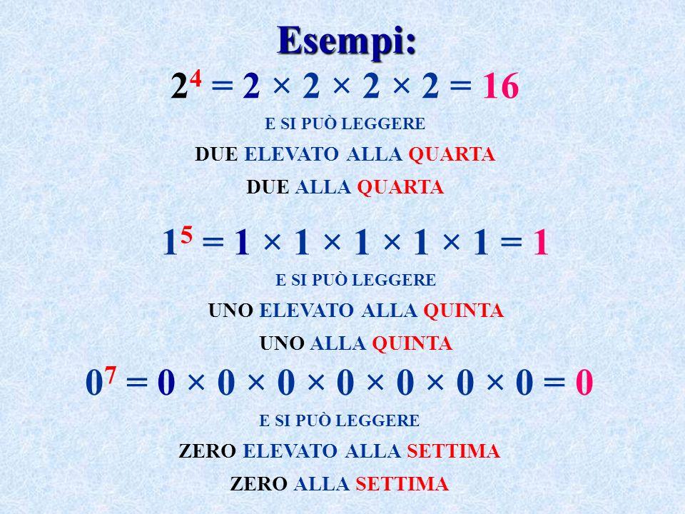 Esempi:24 = 2 × 2 × 2 × 2 = 16. E SI PUÒ LEGGERE. DUE ELEVATO ALLA QUARTA. DUE ALLA QUARTA. 15 = 1 × 1 × 1 × 1 × 1 = 1.