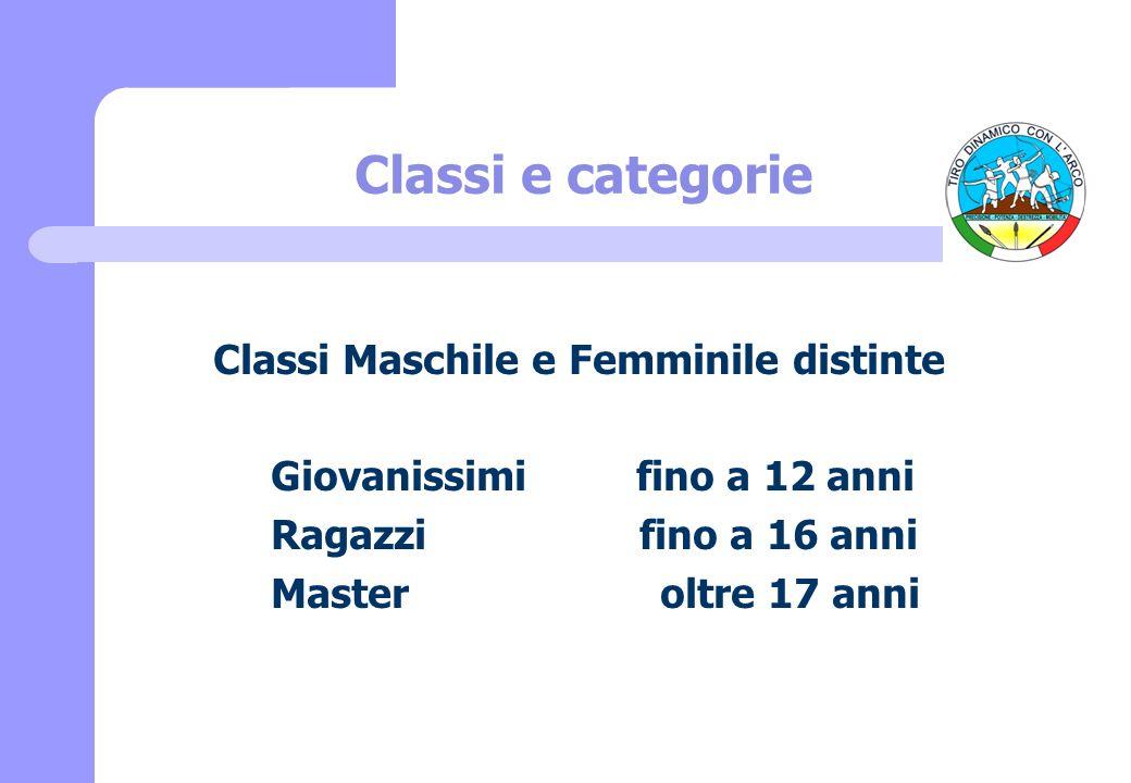 Classi Maschile e Femminile distinte