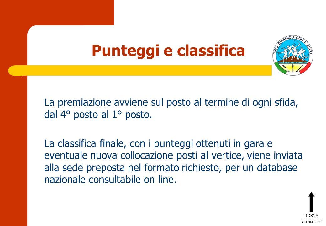 Punteggi e classifica La premiazione avviene sul posto al termine di ogni sfida, dal 4° posto al 1° posto.