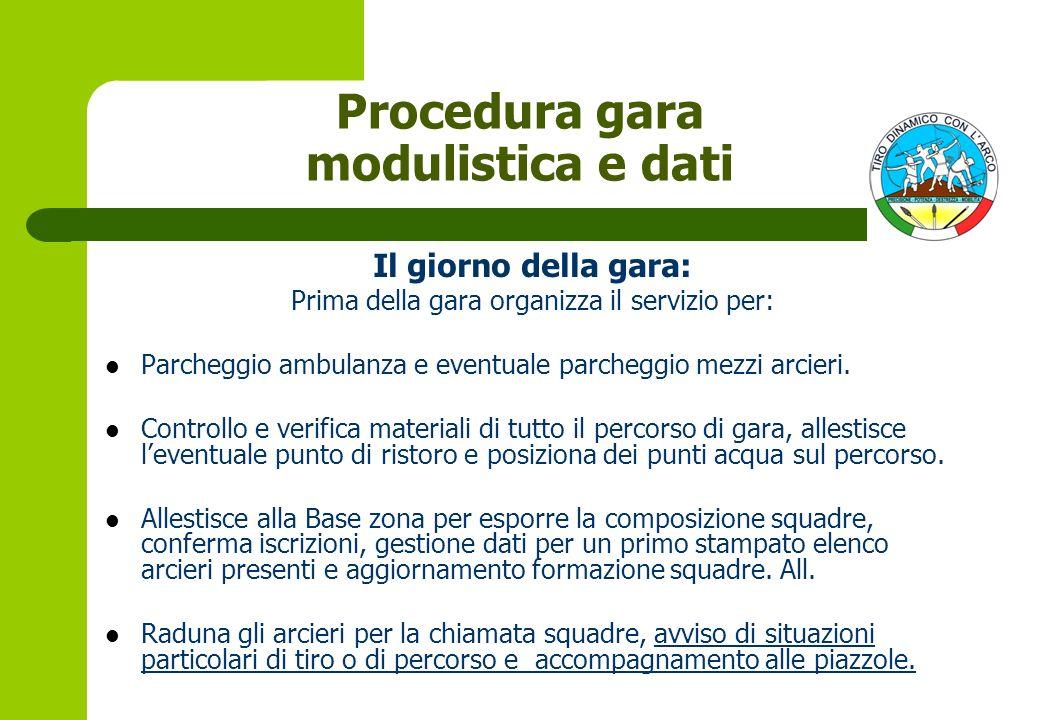 Procedura gara modulistica e dati