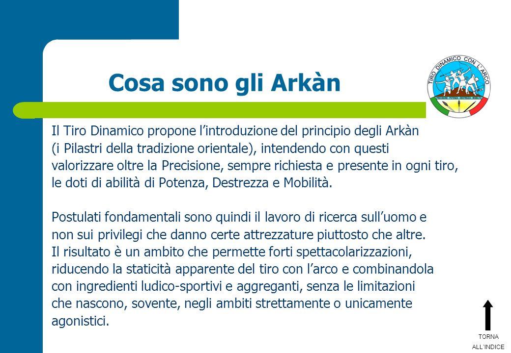 Cosa sono gli Arkàn Il Tiro Dinamico propone l'introduzione del principio degli Arkàn.