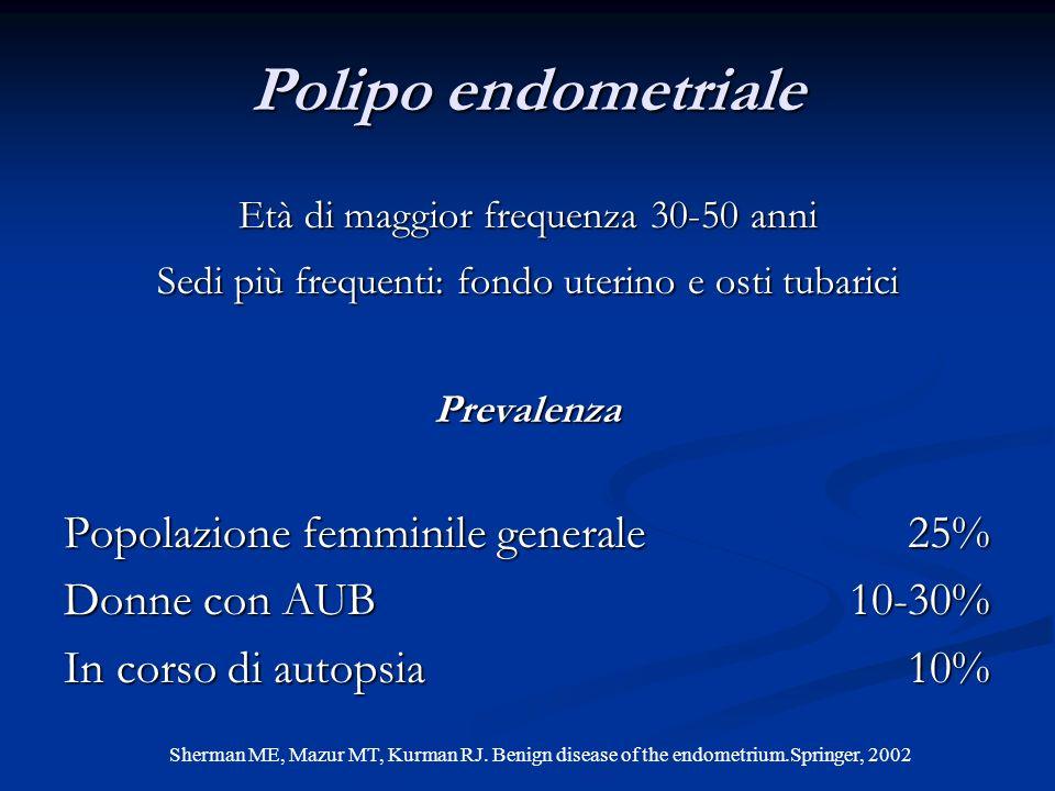 Polipo endometriale Popolazione femminile generale 25%