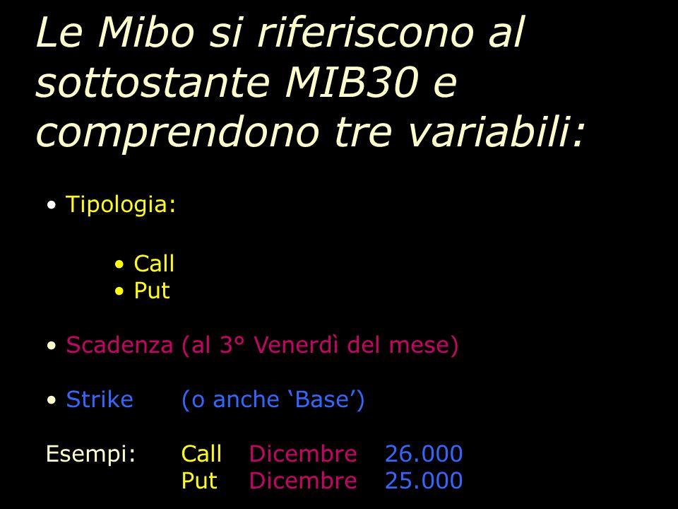 Le Mibo si riferiscono al sottostante MIB30 e comprendono tre variabili: