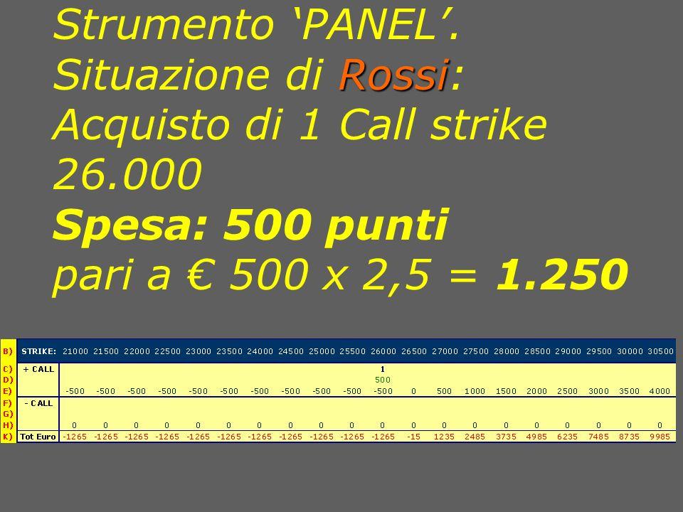 Strumento 'PANEL'. Situazione di Rossi: Acquisto di 1 Call strike 26