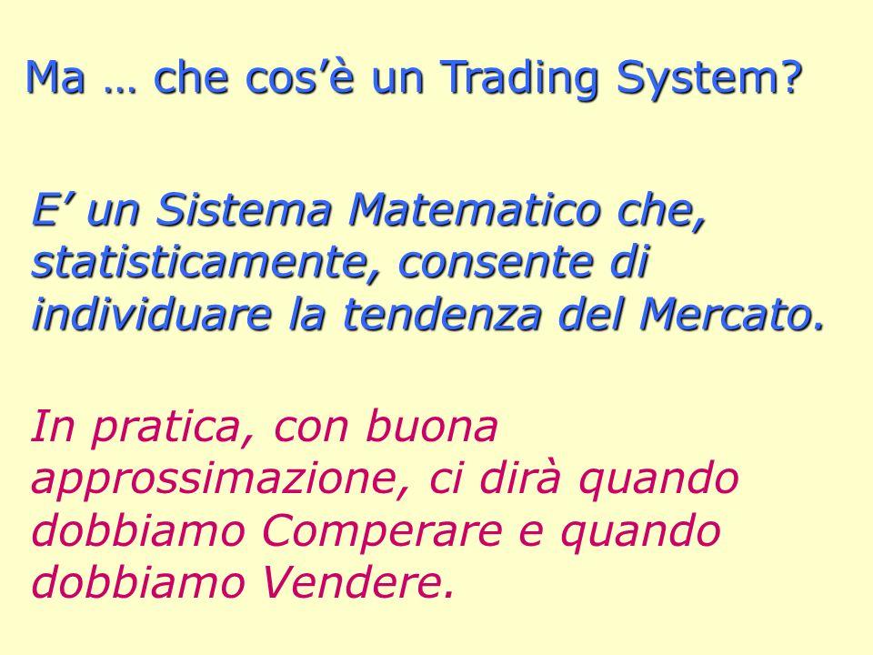 Ma … che cos'è un Trading System