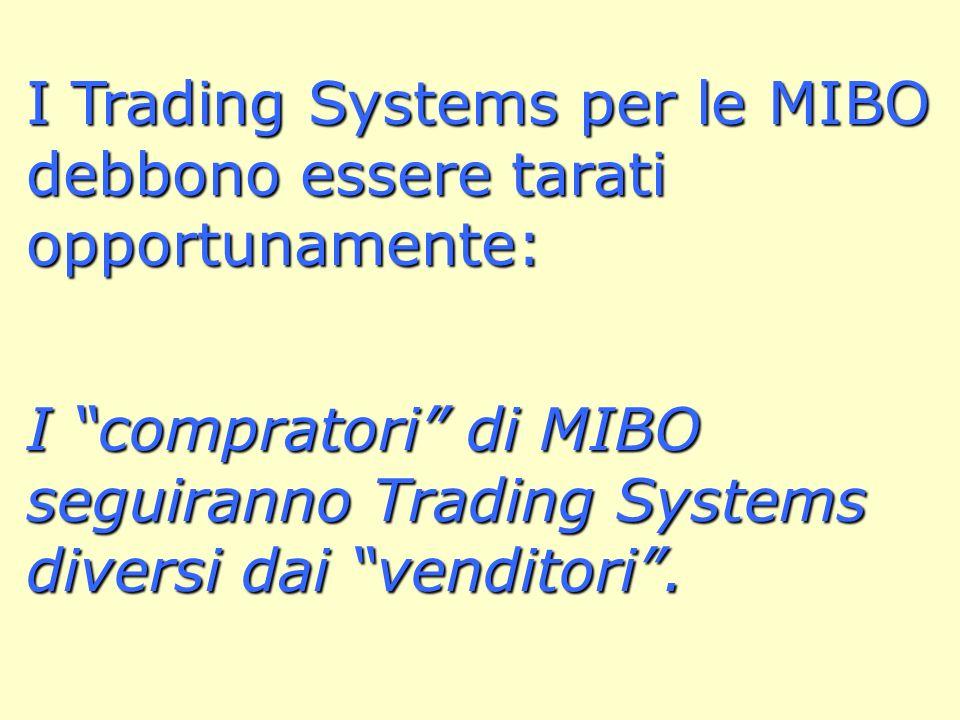 I Trading Systems per le MIBO debbono essere tarati opportunamente: