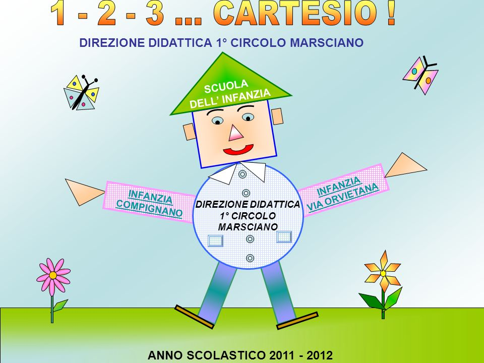 1 - 2 - 3 ... CARTESIO ! DIREZIONE DIDATTICA 1° CIRCOLO MARSCIANO