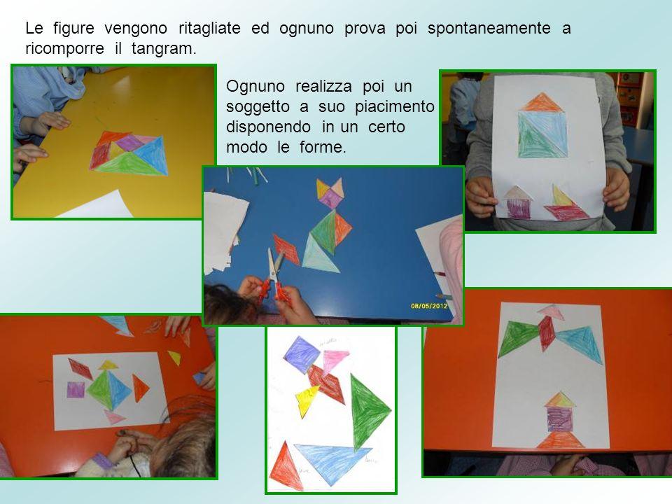 Le figure vengono ritagliate ed ognuno prova poi spontaneamente a ricomporre il tangram.