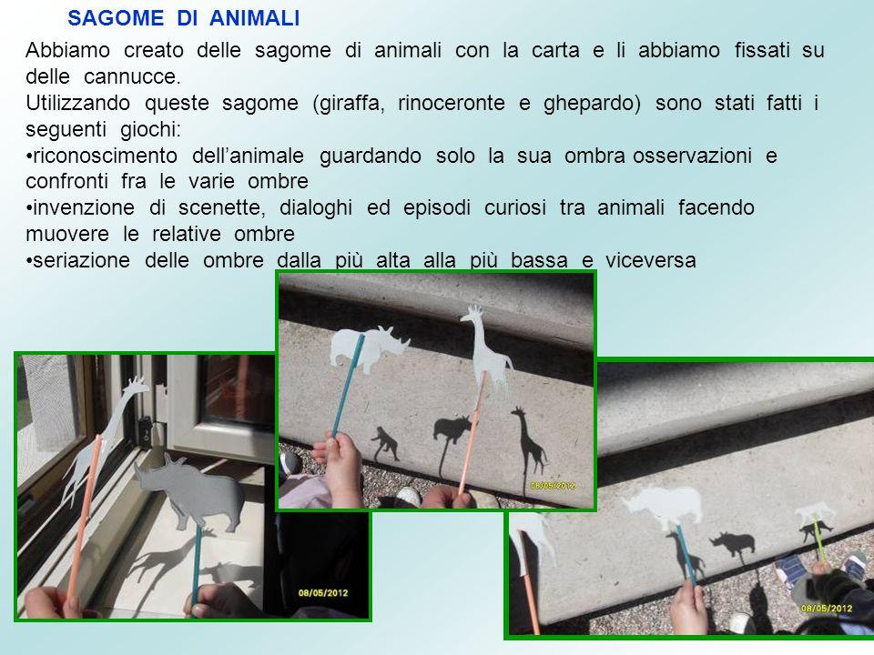 SAGOME DI ANIMALI Abbiamo creato delle sagome di animali con la carta e li abbiamo fissati su delle cannucce.