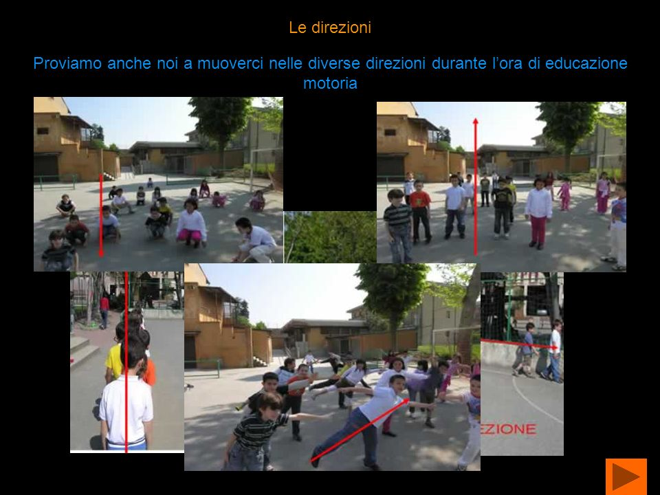 Le direzioni Proviamo anche noi a muoverci nelle diverse direzioni durante l'ora di educazione motoria.