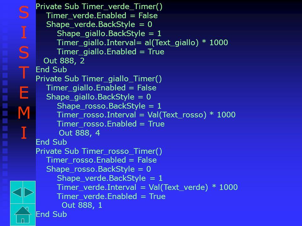 S I T E M Private Sub Timer_verde_Timer() Timer_verde.Enabled = False