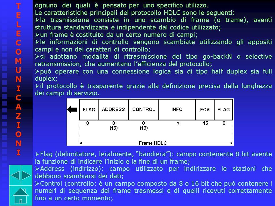 TELECOMUNICAZIONI ognuno dei quali è pensato per uno specifico utilizzo. Le caratteristiche principali del protocollo HDLC sono le seguenti: