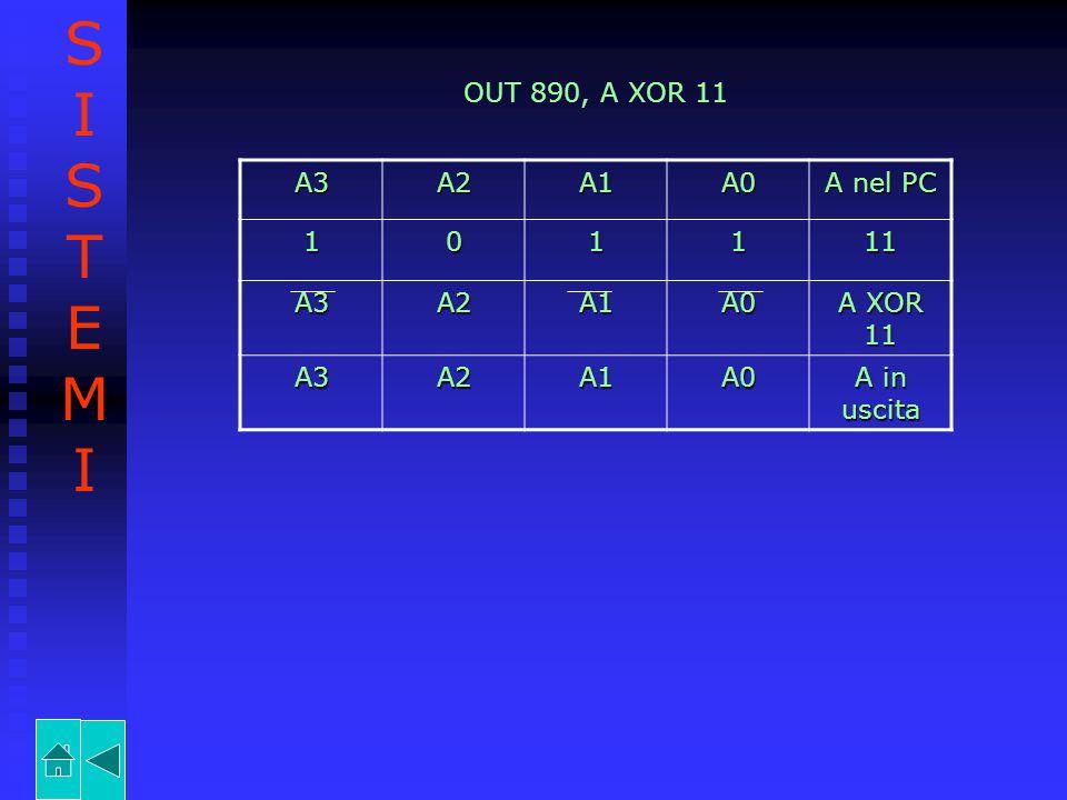 S I T E M OUT 890, A XOR 11 A3 A2 A1 A0 A nel PC 1 11 A XOR 11