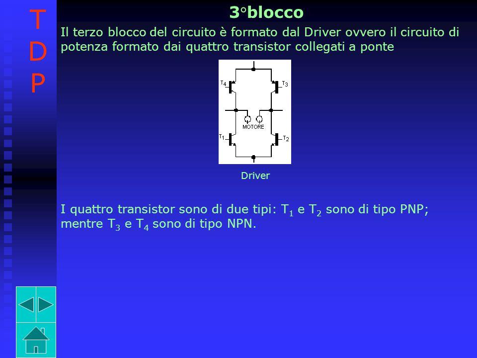 T D. P. 3°blocco. Il terzo blocco del circuito è formato dal Driver ovvero il circuito di potenza formato dai quattro transistor collegati a ponte.