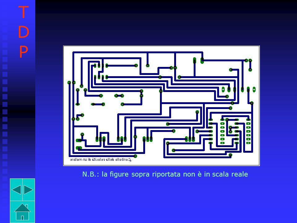 T D P N.B.: la figure sopra riportata non è in scala reale