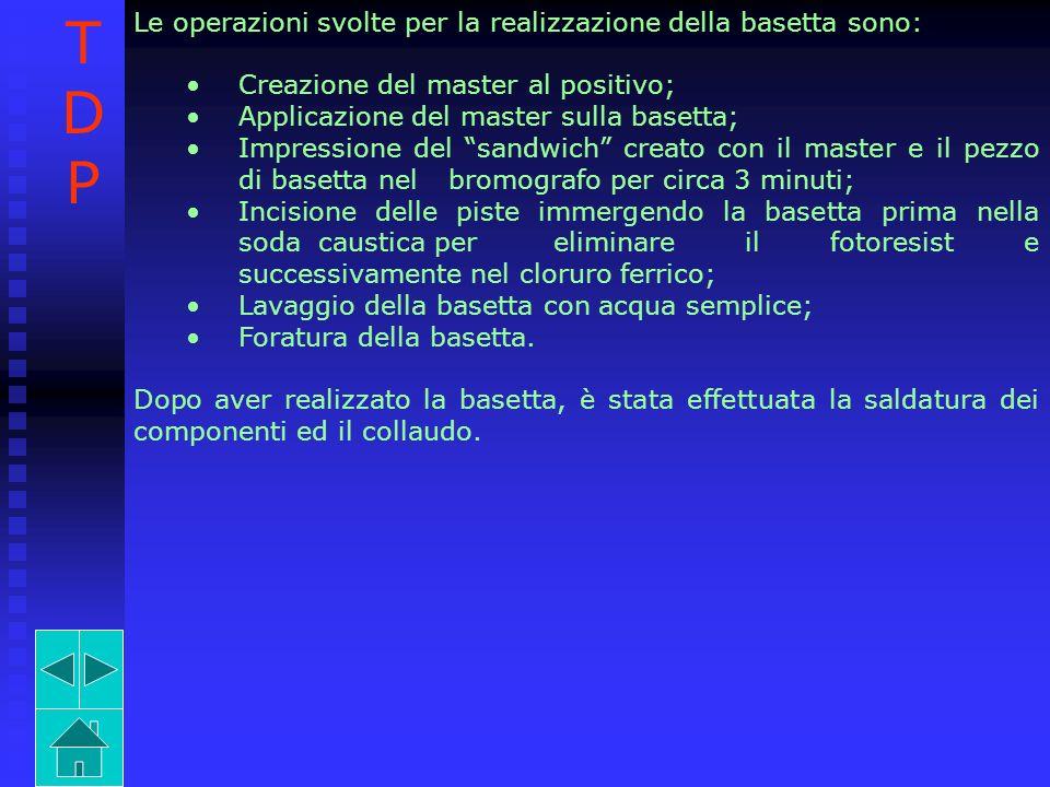 T D P Le operazioni svolte per la realizzazione della basetta sono: