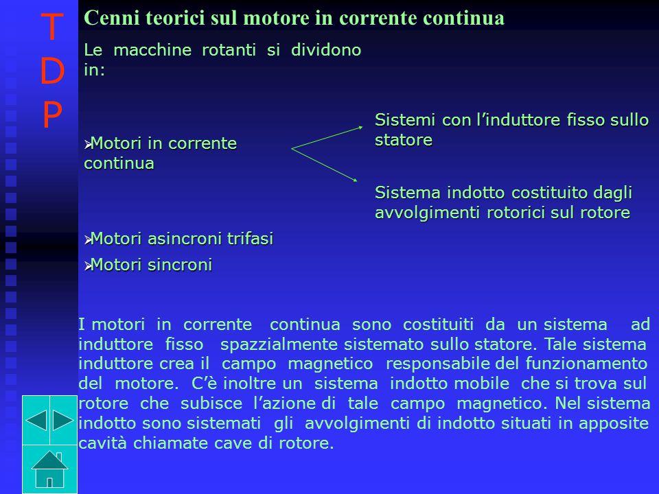 T D P Cenni teorici sul motore in corrente continua