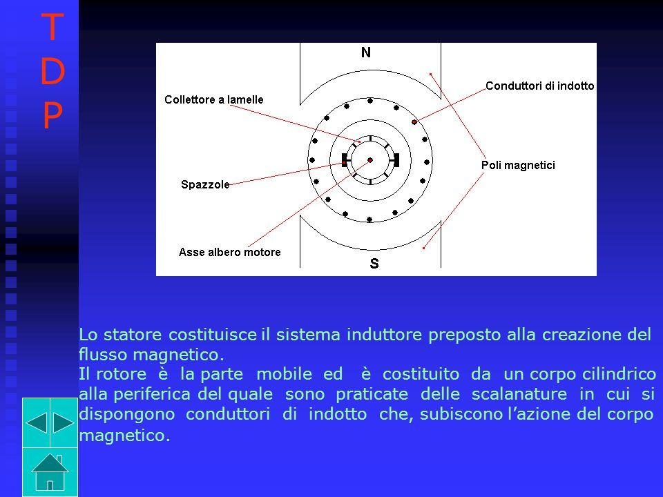 T D. P. Lo statore costituisce il sistema induttore preposto alla creazione del flusso magnetico.