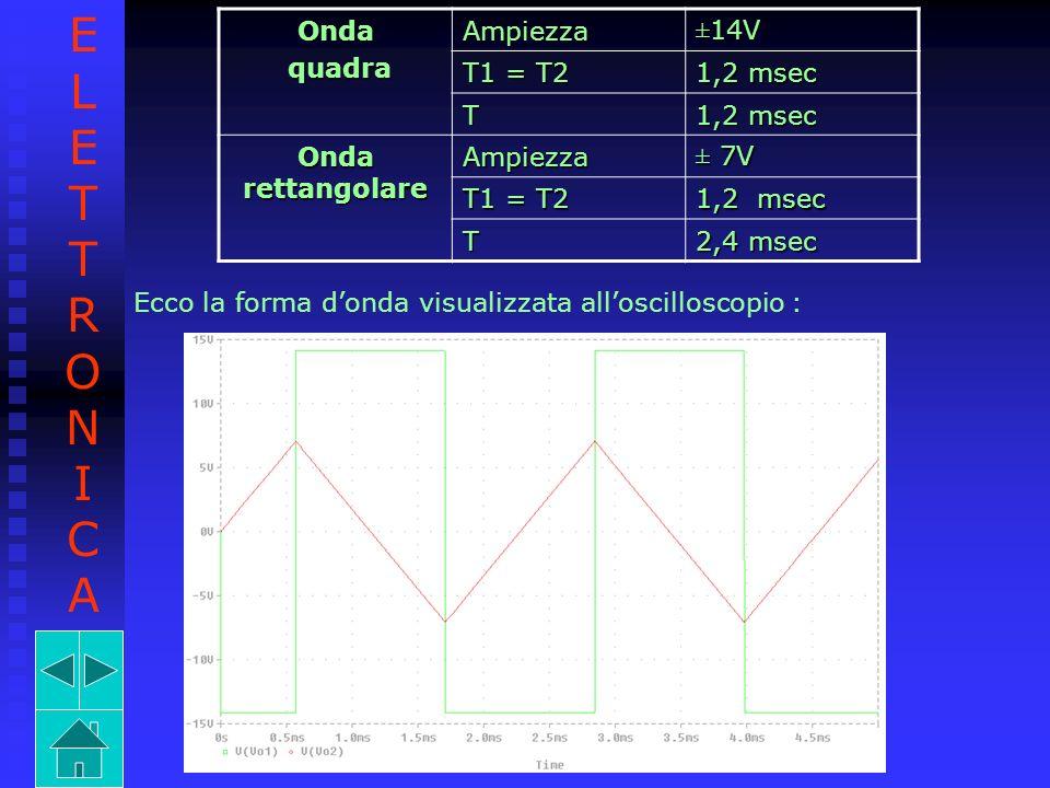 E L T R O N I C A Onda quadra Ampiezza ±14V T1 = T2 1,2 msec T