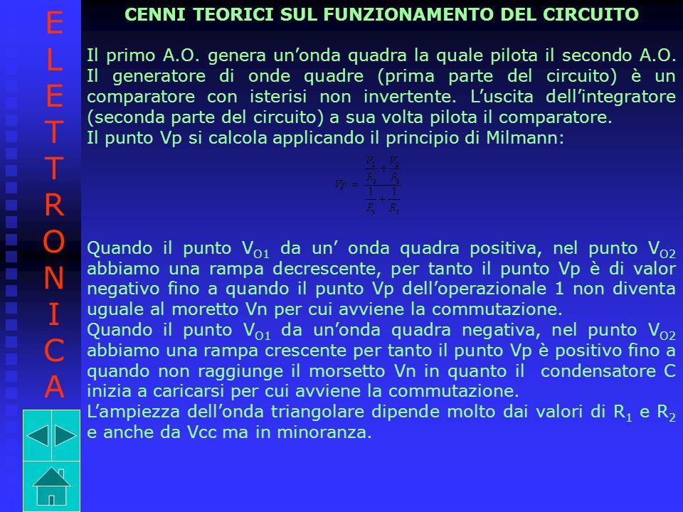 CENNI TEORICI SUL FUNZIONAMENTO DEL CIRCUITO