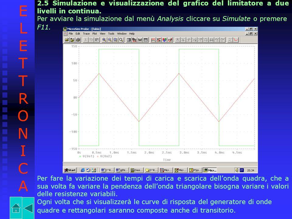 2.5 Simulazione e visualizzazione del grafico del limitatore a due livelli in continua.