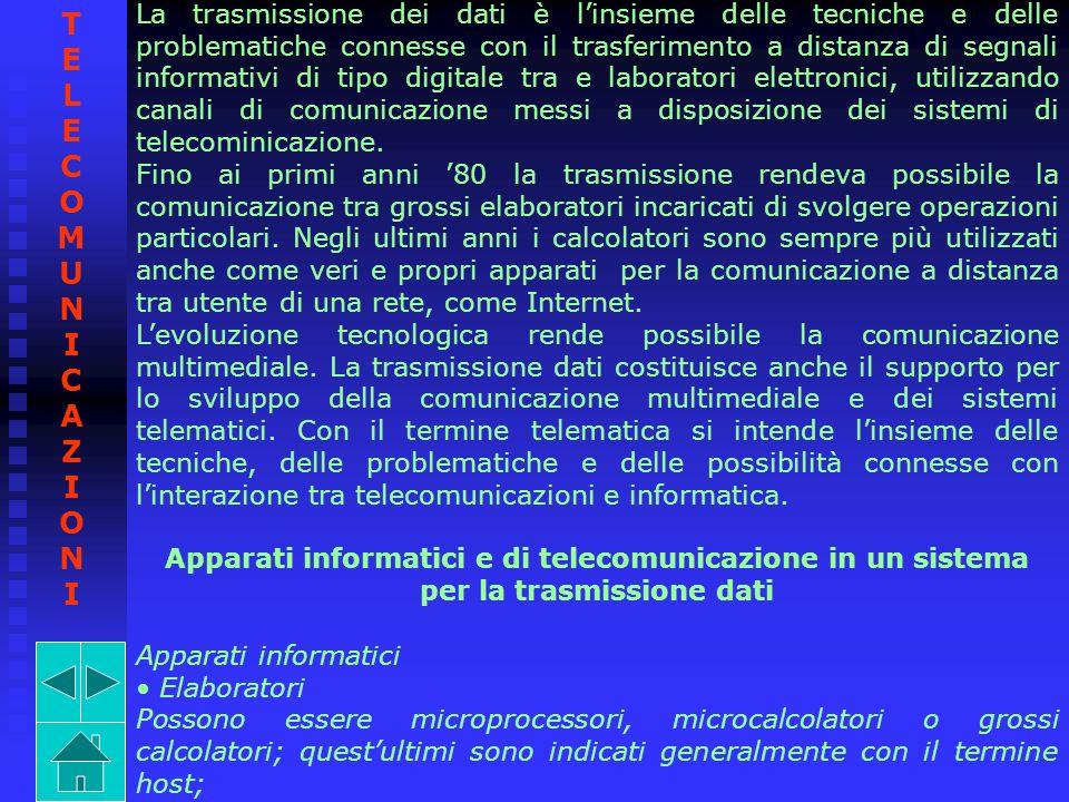 La trasmissione dei dati è l'insieme delle tecniche e delle problematiche connesse con il trasferimento a distanza di segnali informativi di tipo digitale tra e laboratori elettronici, utilizzando canali di comunicazione messi a disposizione dei sistemi di telecominicazione.