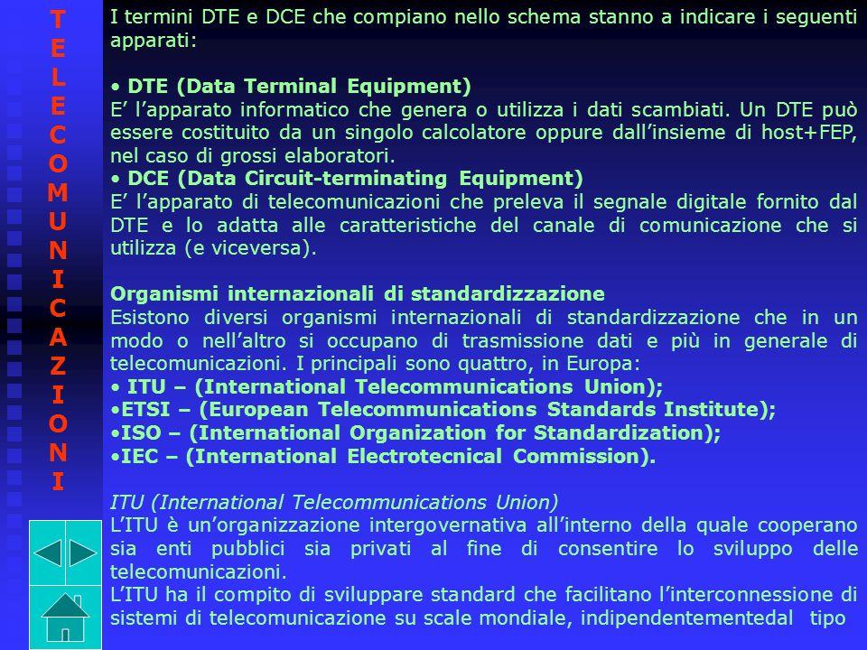 TELECOMUNICAZIONI I termini DTE e DCE che compiano nello schema stanno a indicare i seguenti apparati: