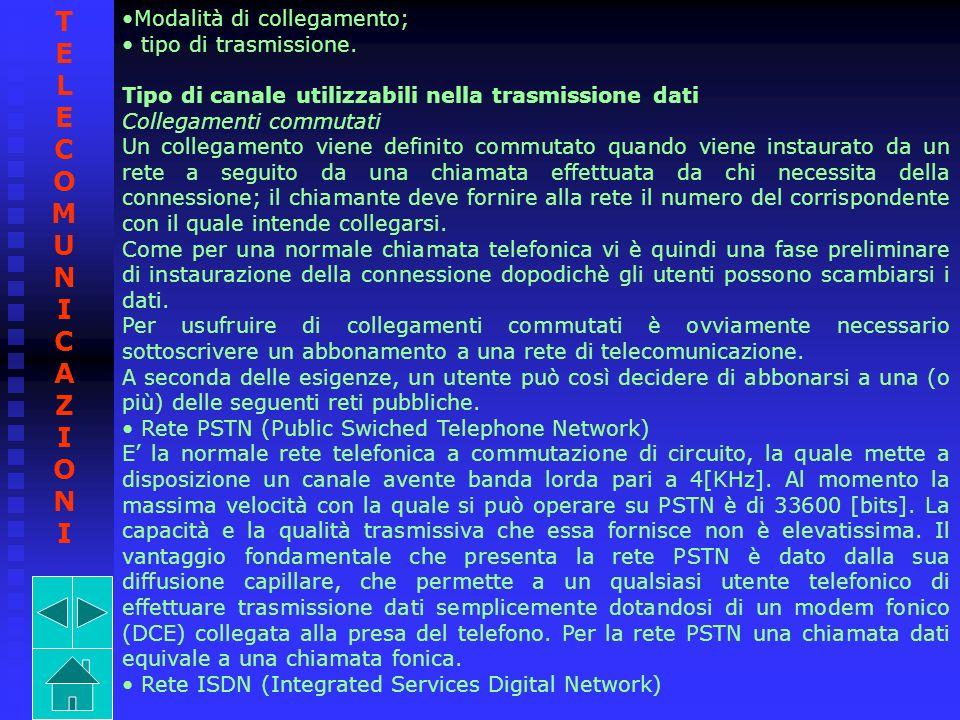 TELECOMUNICAZIONI Modalità di collegamento; tipo di trasmissione.