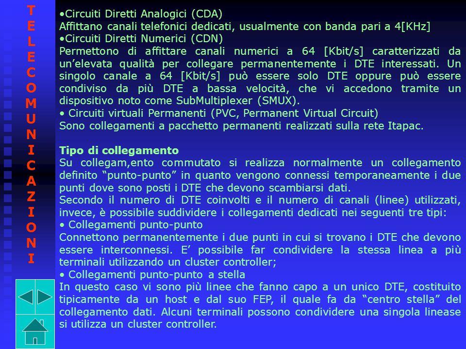 TELECOMUNICAZIONI Circuiti Diretti Analogici (CDA)