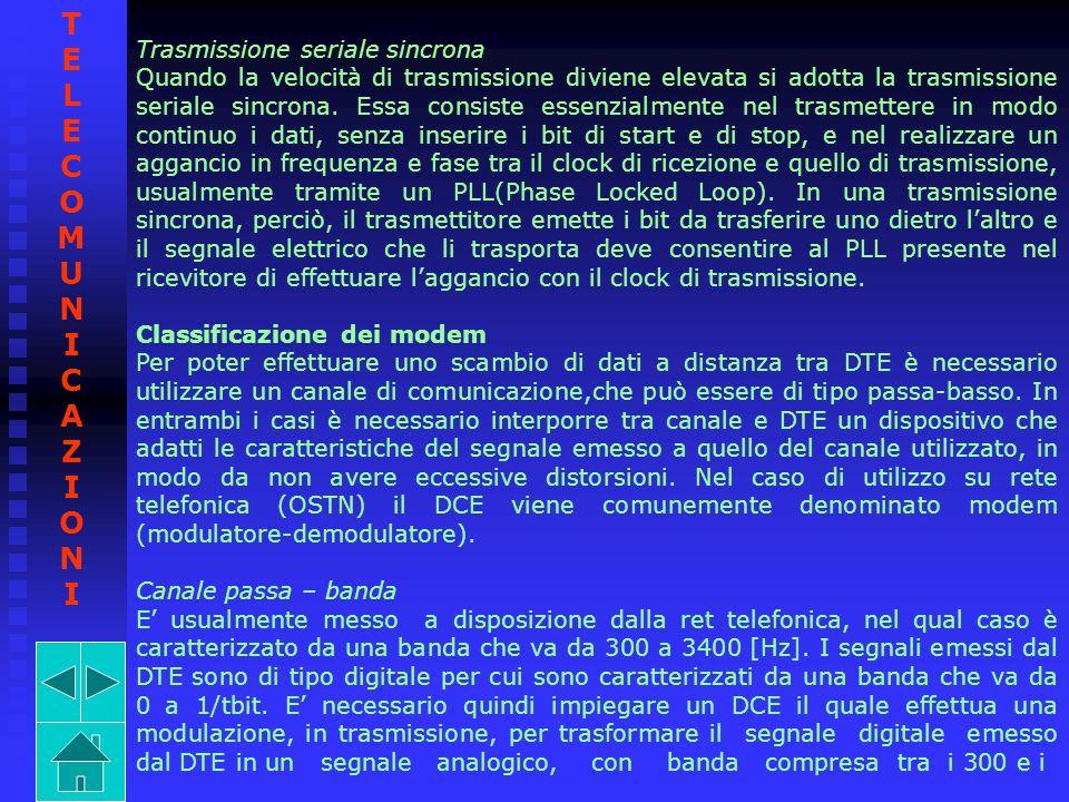 TELECOMUNICAZIONI Trasmissione seriale sincrona
