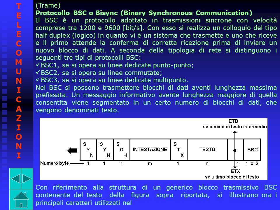 TELECOMUNICAZIONI (Trame)