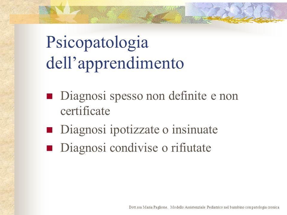 Psicopatologia dell'apprendimento