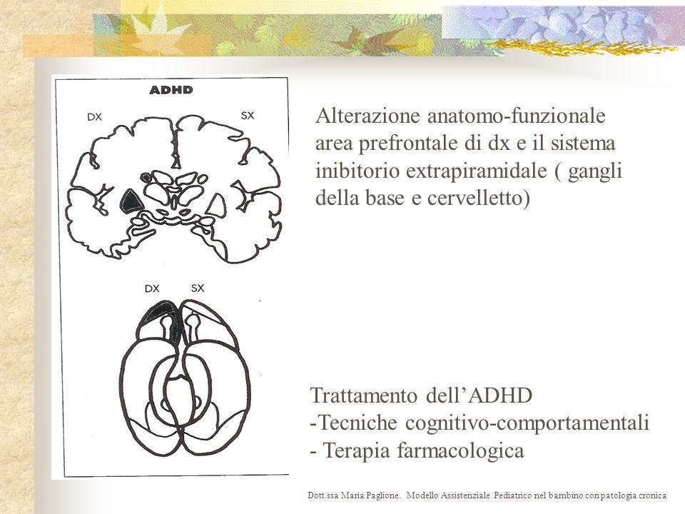 Alterazione anatomo-funzionale area prefrontale di dx e il sistema
