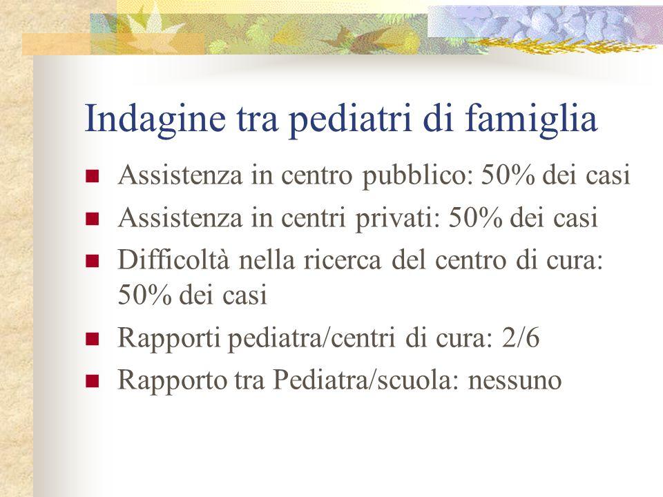 Indagine tra pediatri di famiglia