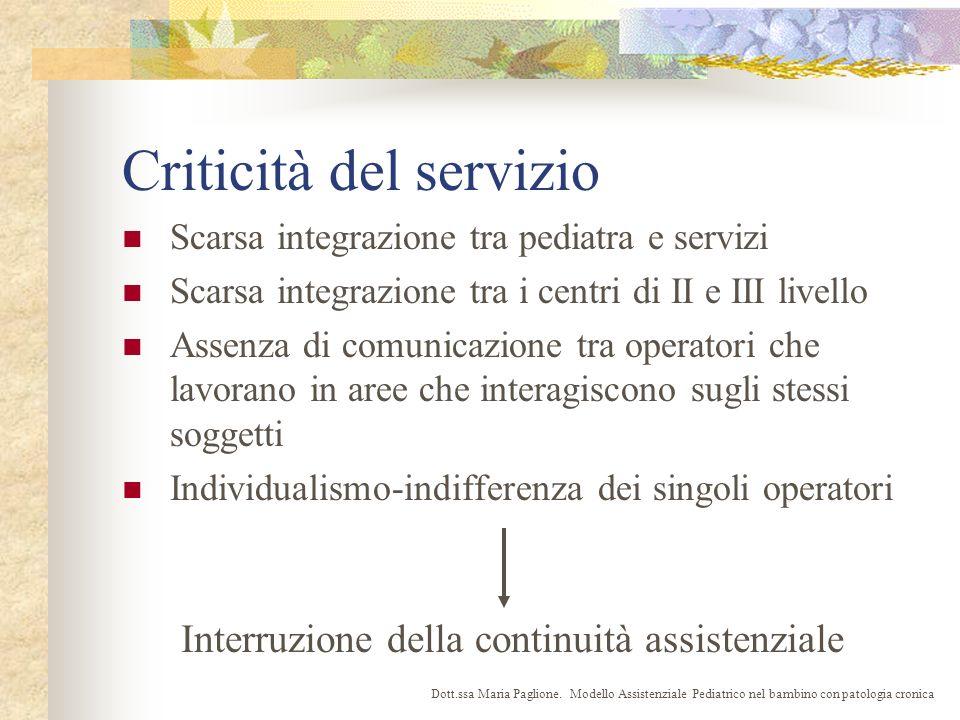 Criticità del servizio
