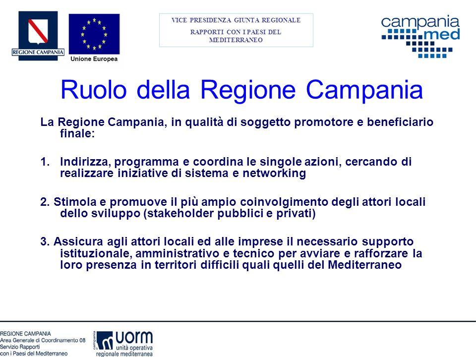 Ruolo della Regione Campania