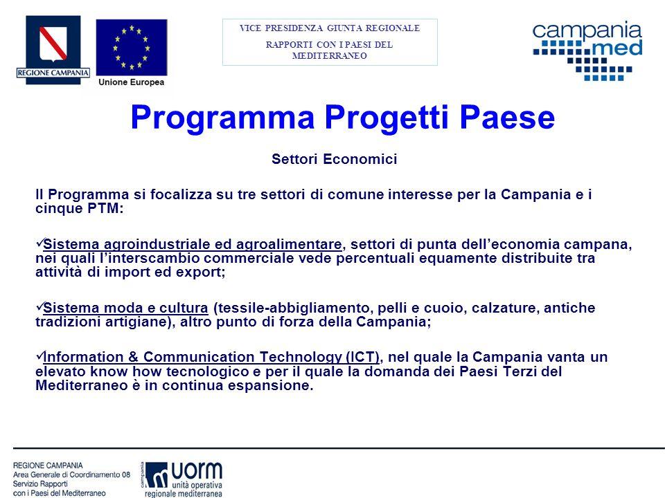 Programma Progetti Paese
