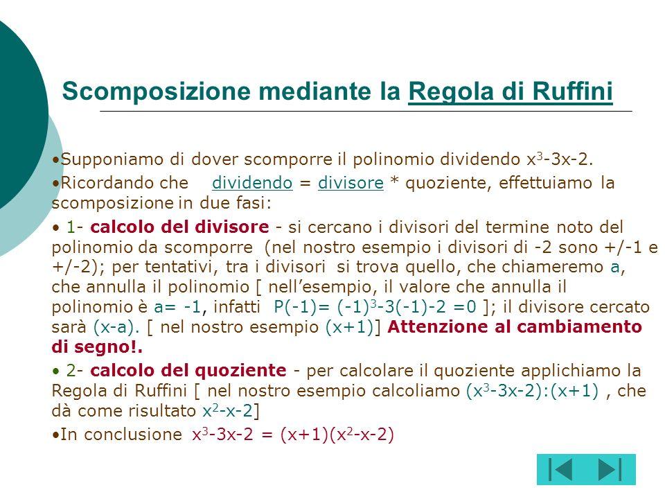 Scomposizione mediante la Regola di Ruffini